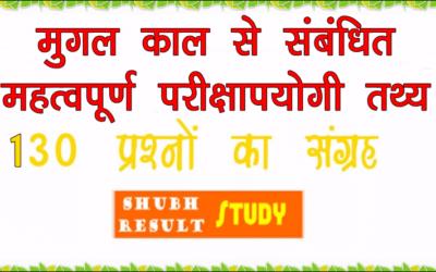 मुगल काल से संबंधित महत्वपूर्ण परीक्षापयोगी तथ्य !!
